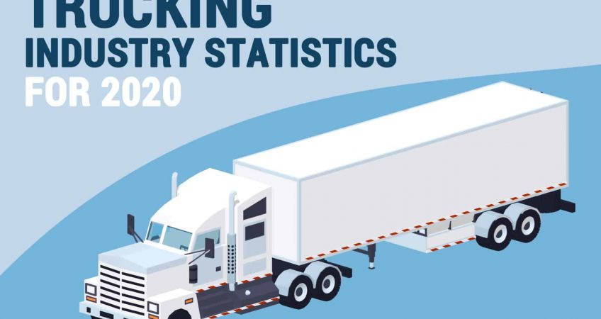 Trucking Industry 2020 Review